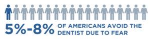 Larchmont Dentist